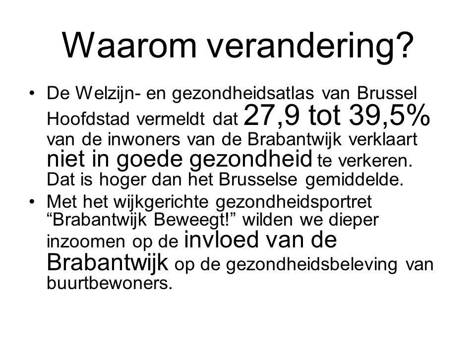 Waarom verandering? De Welzijn- en gezondheidsatlas van Brussel Hoofdstad vermeldt dat 27,9 tot 39,5% van de inwoners van de Brabantwijk verklaart nie