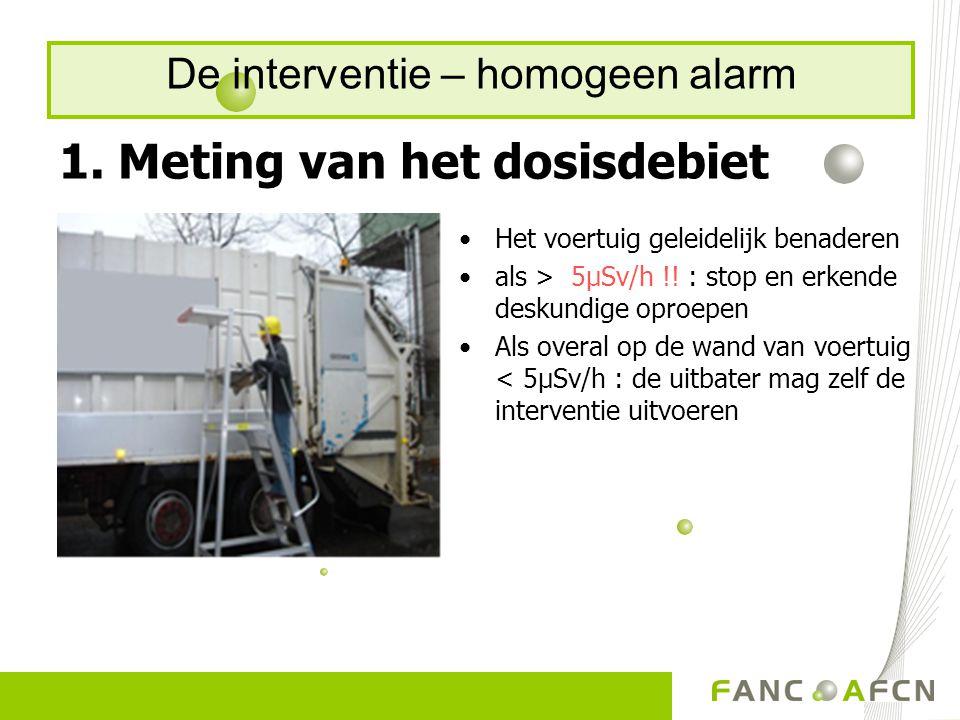 1. Meting van het dosisdebiet Het voertuig geleidelijk benaderen als > 5µSv/h !! : stop en erkende deskundige oproepen Als overal op de wand van voert