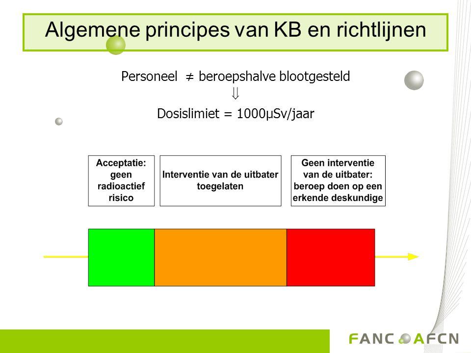 Personeel ≠ beroepshalve blootgesteld  Dosislimiet = 1000µSv/jaar Algemene principes van KB en richtlijnen