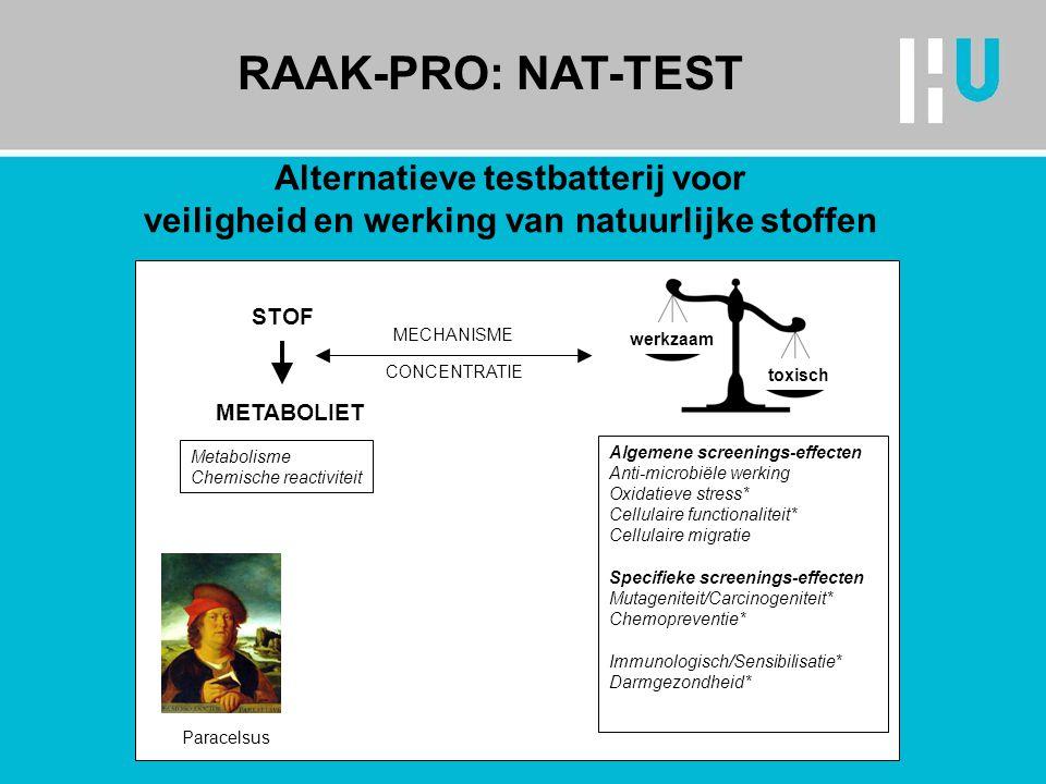 RAAK-PRO: NAT-TEST STOF METABOLIET CONCENTRATIE MECHANISME Metabolisme Chemische reactiviteit Algemene screenings-effecten Anti-microbiële werking Oxi