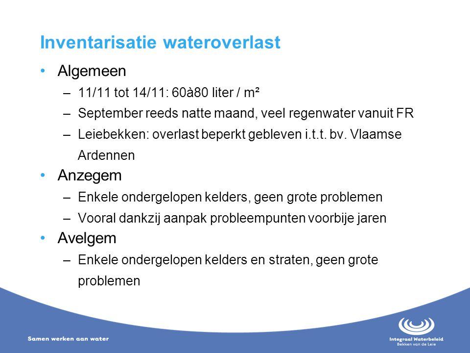 Inventarisatie wateroverlast Algemeen –11/11 tot 14/11: 60à80 liter / m² –September reeds natte maand, veel regenwater vanuit FR –Leiebekken: overlast