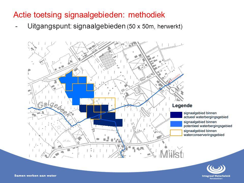 -Uitgangspunt: signaalgebieden (50 x 50m, herwerkt) Actie toetsing signaalgebieden: methodiek