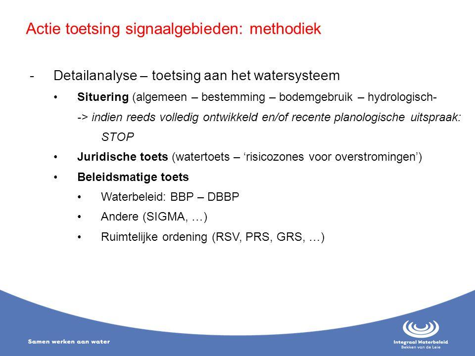 -Detailanalyse – toetsing aan het watersysteem Situering (algemeen – bestemming – bodemgebruik – hydrologisch- -> indien reeds volledig ontwikkeld en/