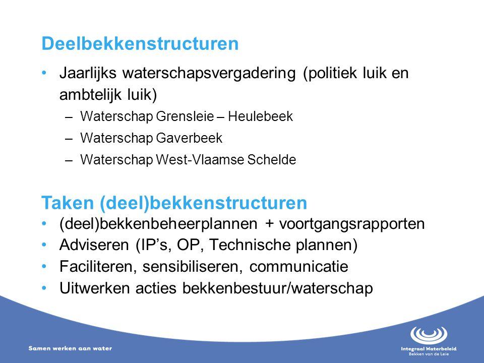 Deelbekkenstructuren Jaarlijks waterschapsvergadering (politiek luik en ambtelijk luik) –Waterschap Grensleie – Heulebeek –Waterschap Gaverbeek –Water
