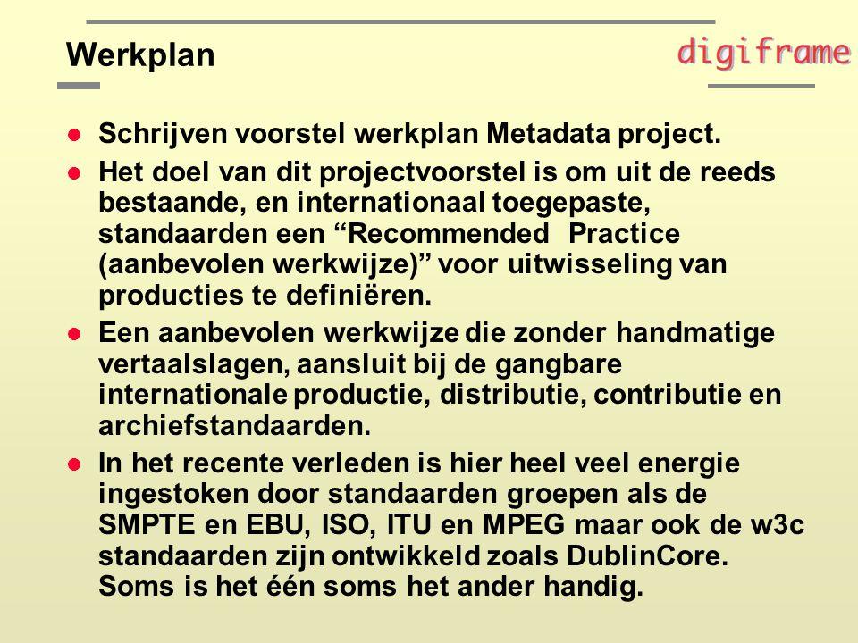 Werkplan l Schrijven voorstel werkplan Metadata project.
