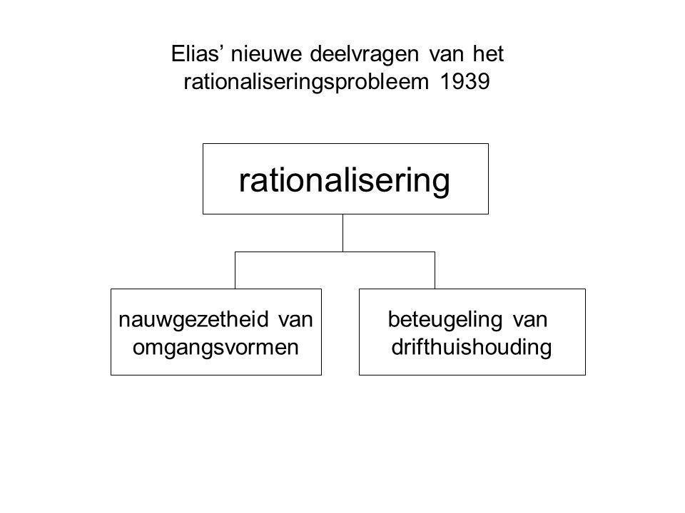 Elias' nieuwe deelvragen van het rationaliseringsprobleem 1939 rationalisering nauwgezetheid van omgangsvormen beteugeling van drifthuishouding