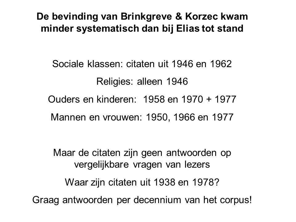 De bevinding van Brinkgreve & Korzec kwam minder systematisch dan bij Elias tot stand Sociale klassen: citaten uit 1946 en 1962 Religies: alleen 1946