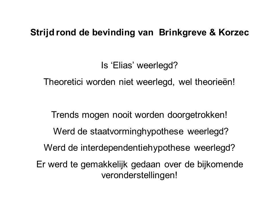 Strijd rond de bevinding van Brinkgreve & Korzec Is 'Elias' weerlegd? Theoretici worden niet weerlegd, wel theorieën! Trends mogen nooit worden doorge