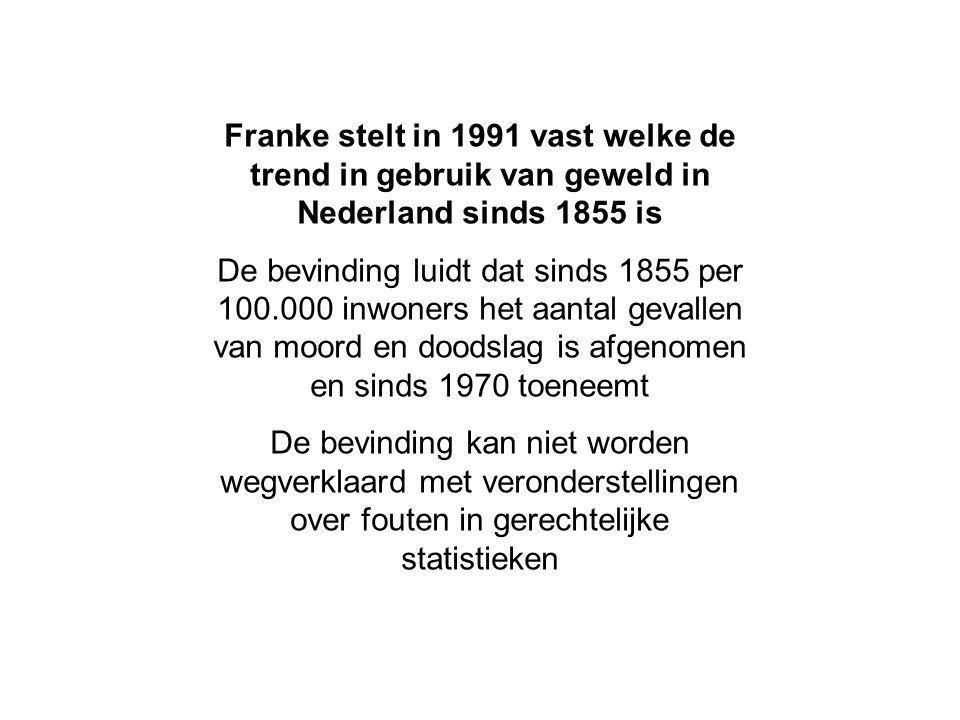 Franke stelt in 1991 vast welke de trend in gebruik van geweld in Nederland sinds 1855 is De bevinding luidt dat sinds 1855 per 100.000 inwoners het a
