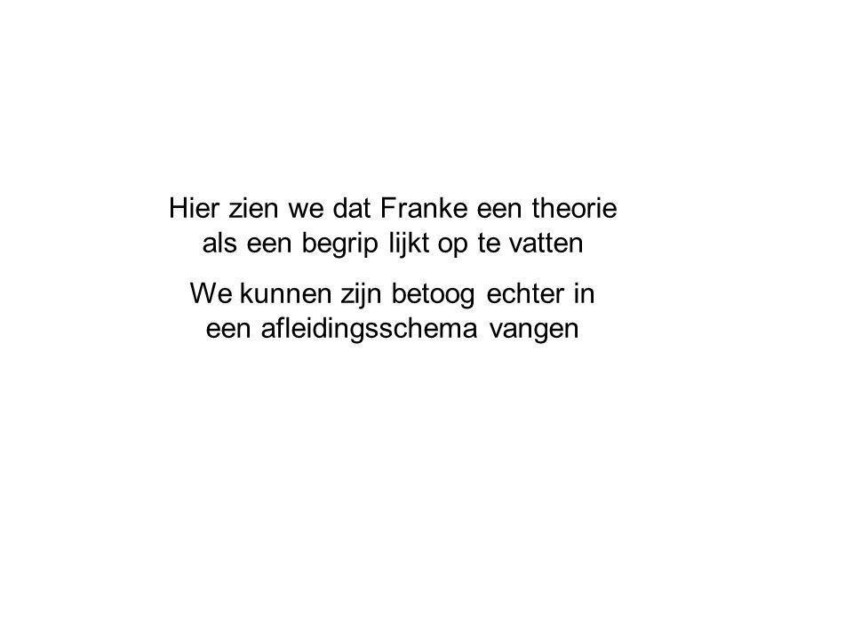 Hier zien we dat Franke een theorie als een begrip lijkt op te vatten We kunnen zijn betoog echter in een afleidingsschema vangen