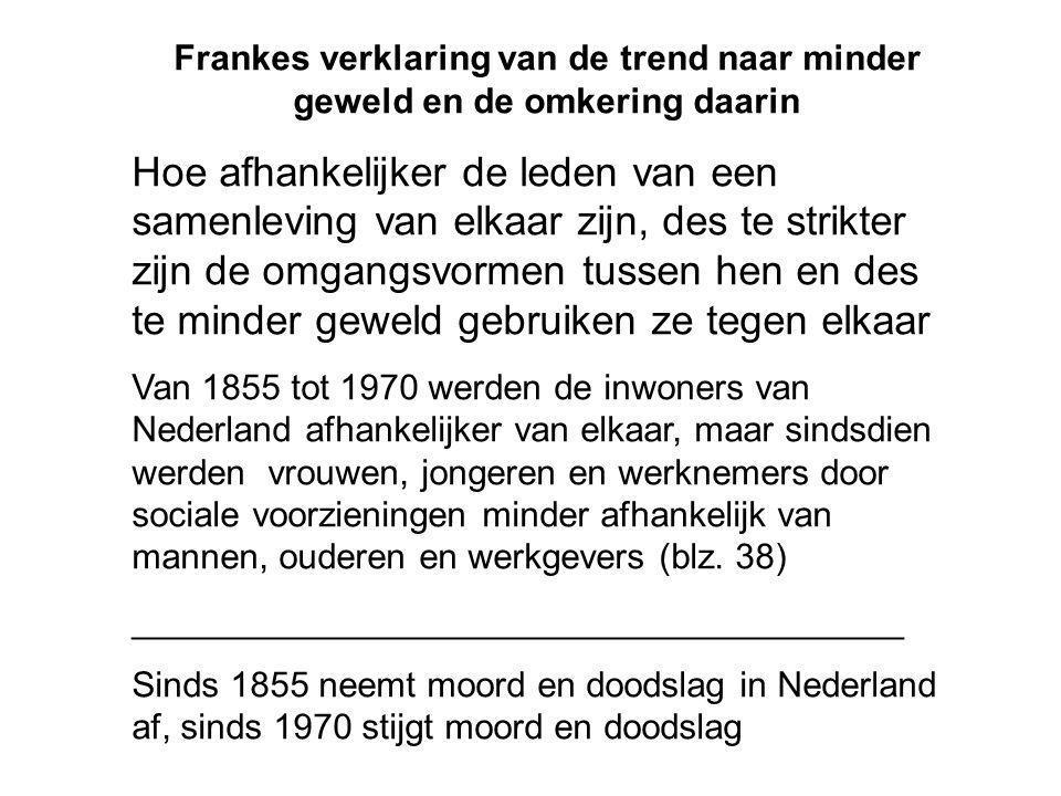 Frankes verklaring van de trend naar minder geweld en de omkering daarin Hoe afhankelijker de leden van een samenleving van elkaar zijn, des te strikt