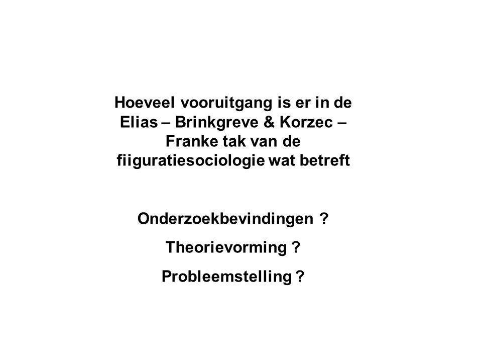 Hoeveel vooruitgang is er in de Elias – Brinkgreve & Korzec – Franke tak van de fiiguratiesociologie wat betreft Onderzoekbevindingen .