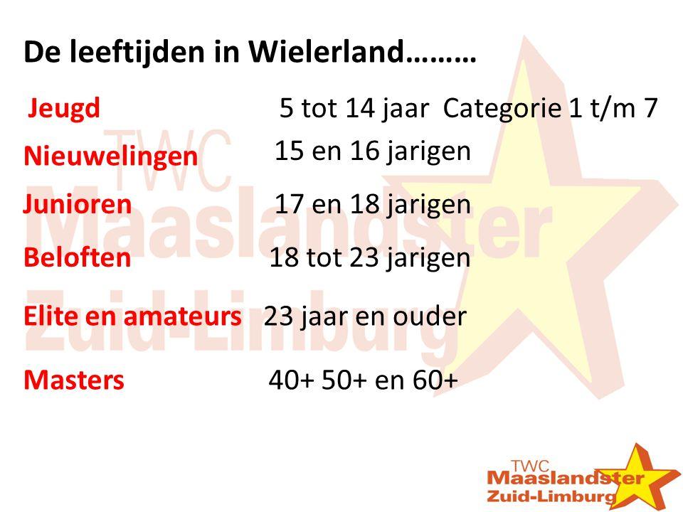 De leeftijden in Wielerland……… Jeugd5 tot 14 jaar Categorie 1 t/m 7 Nieuwelingen 15 en 16 jarigen Junioren Beloften 17 en 18 jarigen 18 tot 23 jarigen