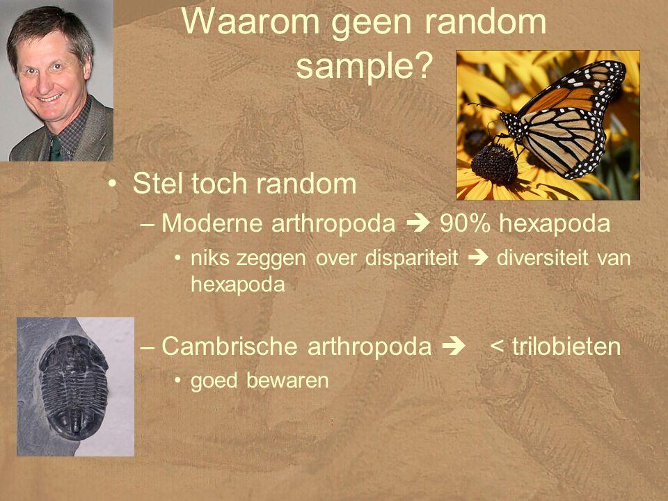Waarom geen random sample.