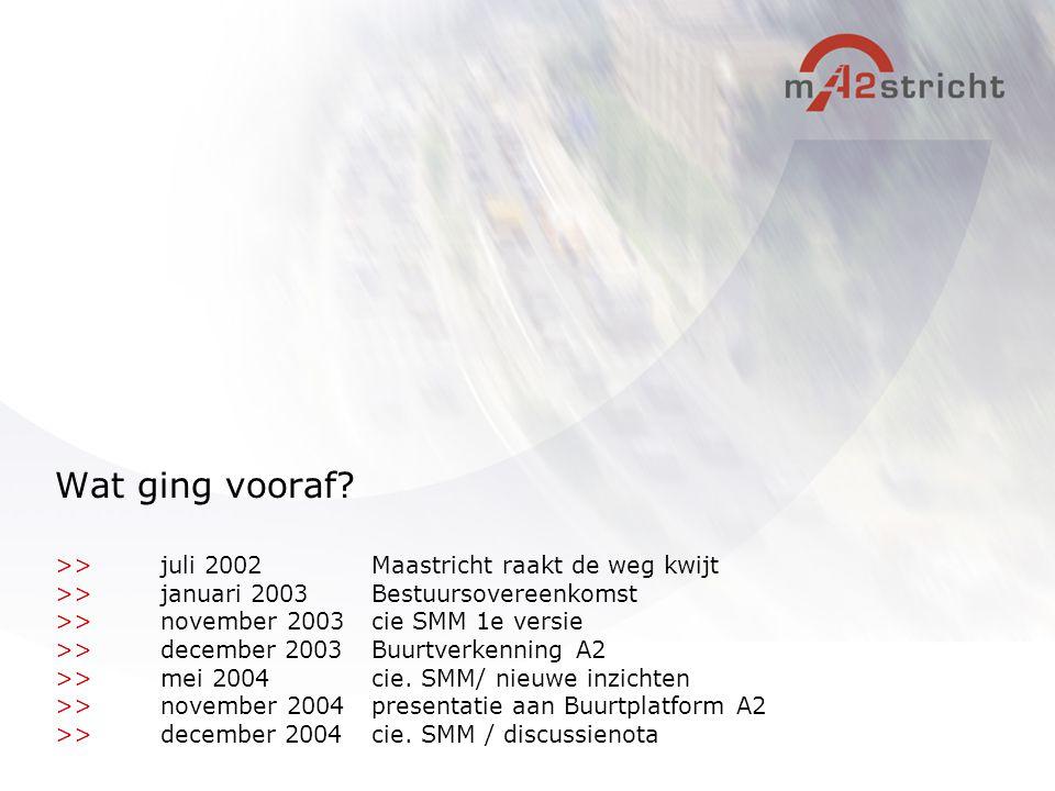 Wat ging vooraf? >>juli 2002 Maastricht raakt de weg kwijt >>januari 2003Bestuursovereenkomst >>november 2003cie SMM 1e versie >>december 2003 Buurtve