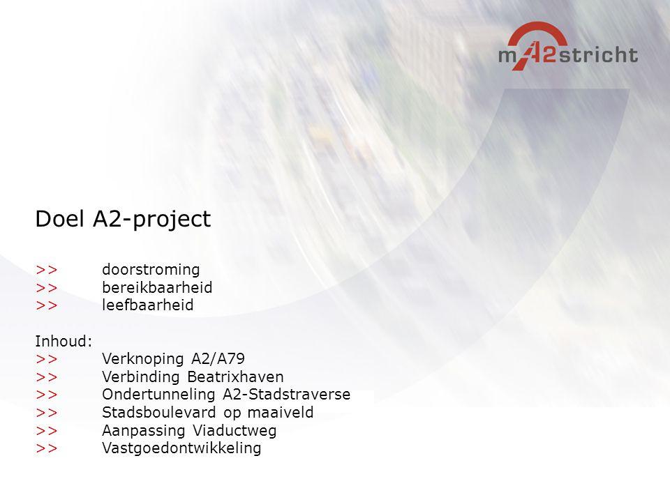 >>doorstroming >>bereikbaarheid >>leefbaarheid Inhoud: >>Verknoping A2/A79 >>Verbinding Beatrixhaven >>Ondertunneling A2-Stadstraverse >>Stadsboulevar