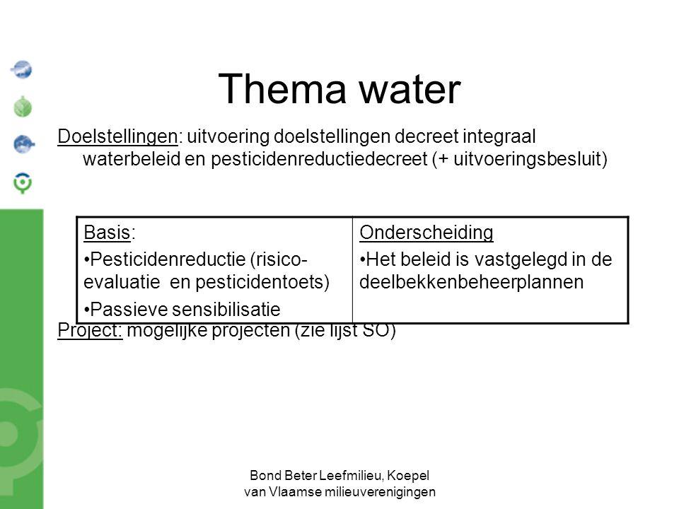 Bond Beter Leefmilieu, Koepel van Vlaamse milieuverenigingen Thema water Doelstellingen: uitvoering doelstellingen decreet integraal waterbeleid en pesticidenreductiedecreet (+ uitvoeringsbesluit) Project: mogelijke projecten (zie lijst SO) Basis: Pesticidenreductie (risico- evaluatie en pesticidentoets) Passieve sensibilisatie Onderscheiding Het beleid is vastgelegd in de deelbekkenbeheerplannen