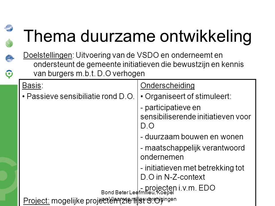 Bond Beter Leefmilieu, Koepel van Vlaamse milieuverenigingen Thema duurzame ontwikkeling Doelstellingen: Uitvoering van de VSDO en onderneemt en ondersteunt de gemeente initiatieven die bewustzijn en kennis van burgers m.b.t.