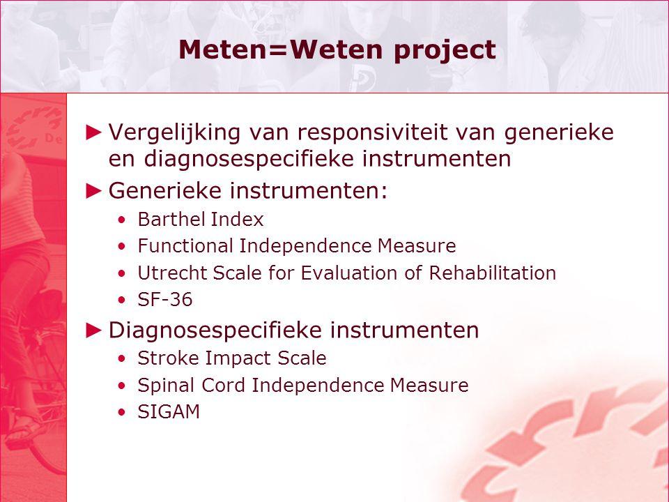 Meten=Weten project ► Vergelijking van responsiviteit van generieke en diagnosespecifieke instrumenten ► Generieke instrumenten: Barthel Index Functio