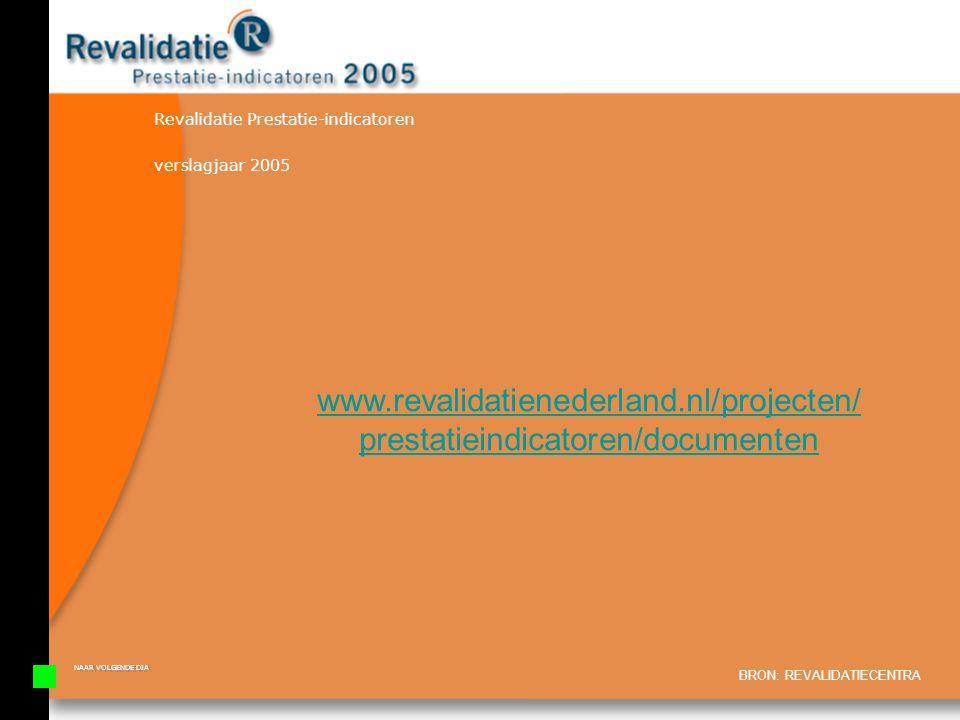 Revalidatie Prestatie-indicatoren verslagjaar 2005 NAAR VOLGENDE DIA BRON: REVALIDATIECENTRA www.revalidatienederland.nl/projecten/ prestatieindicator