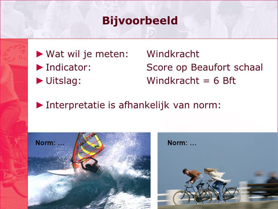 Bijvoorbeeld ► Wat wil je meten:Windkracht ► Indicator:Score op Beaufort schaal ► Uitslag:Windkracht = 6 Bft ► Interpretatie is afhankelijk van norm: