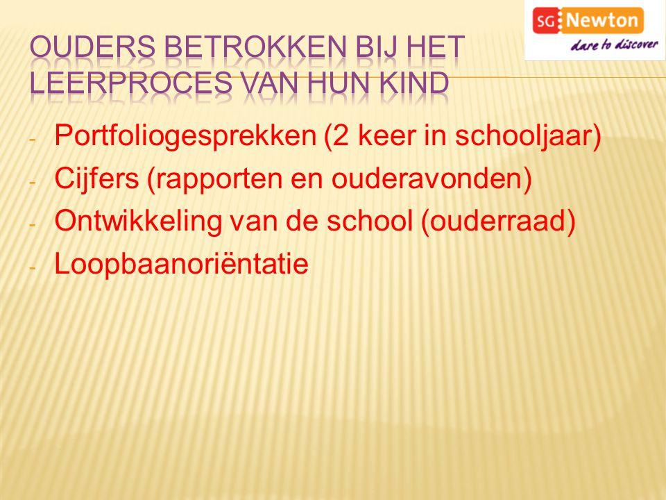 - Portfoliogesprekken (2 keer in schooljaar) - Cijfers (rapporten en ouderavonden) - Ontwikkeling van de school (ouderraad) - Loopbaanoriëntatie
