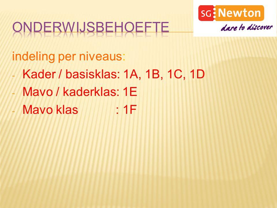indeling per niveaus: - Kader / basisklas: 1A, 1B, 1C, 1D - Mavo / kaderklas: 1E - Mavo klas : 1F