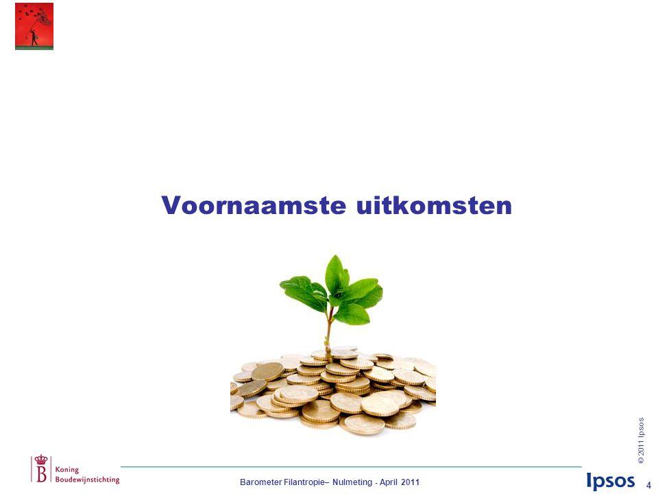 © 2011 Ipsos Barometer Filantropie– Nulmeting - April 2011 5 PERCEPTIE VAN DE FILANTROPIE Basis : totale steekproef – n=1000 1 BELG OP 2 VINDT FILANTROPIE BELANGRIJK, MAAR…