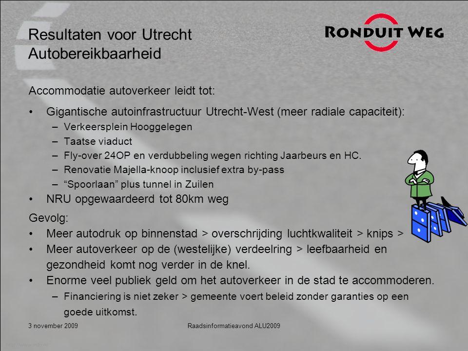 3 november 2009Raadsinformatieavond ALU2009 Resultaten voor Utrecht Autobereikbaarheid Accommodatie autoverkeer leidt tot: Gigantische autoinfrastructuur Utrecht-West (meer radiale capaciteit): –Verkeersplein Hooggelegen –Taatse viaduct –Fly-over 24OP en verdubbeling wegen richting Jaarbeurs en HC.