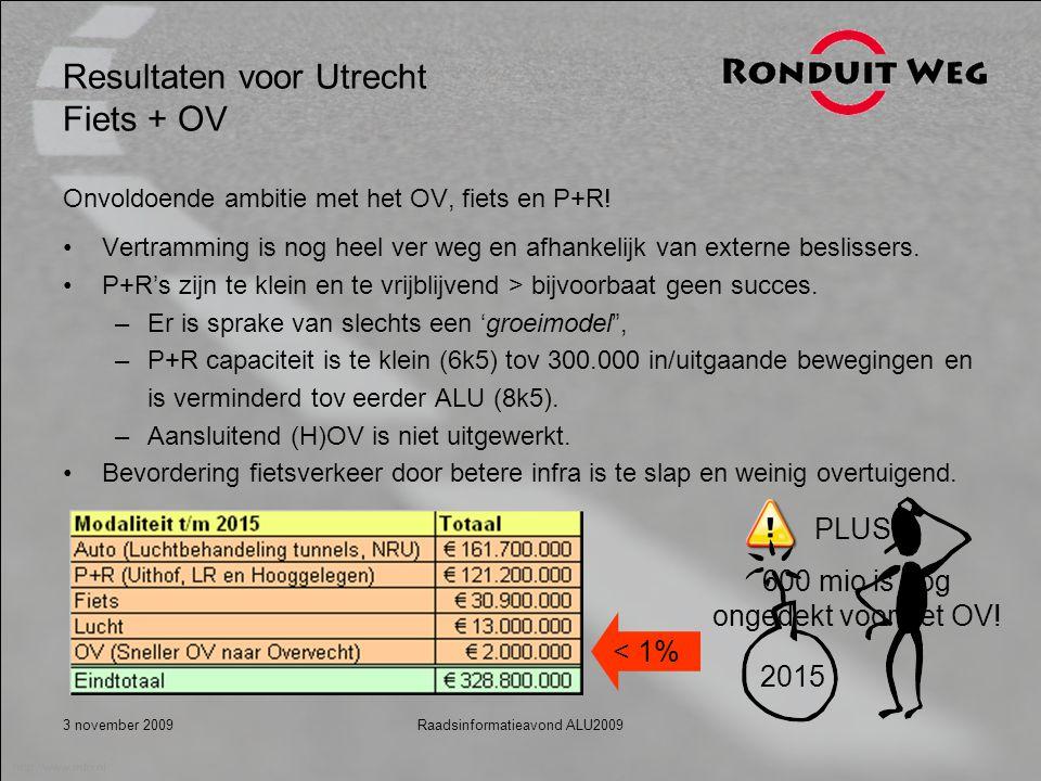 3 november 2009Raadsinformatieavond ALU2009 Resultaten voor Utrecht Fiets + OV Onvoldoende ambitie met het OV, fiets en P+R! Vertramming is nog heel v