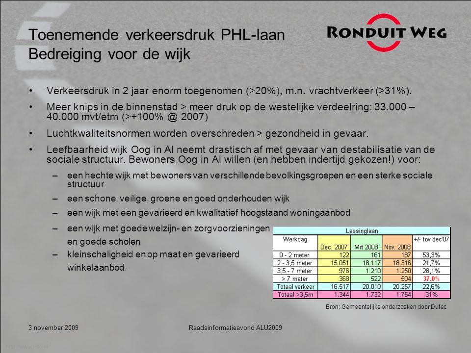 3 november 2009Raadsinformatieavond ALU2009 Toenemende verkeersdruk PHL-laan Bedreiging voor de wijk Verkeersdruk in 2 jaar enorm toegenomen (>20%), m.n.
