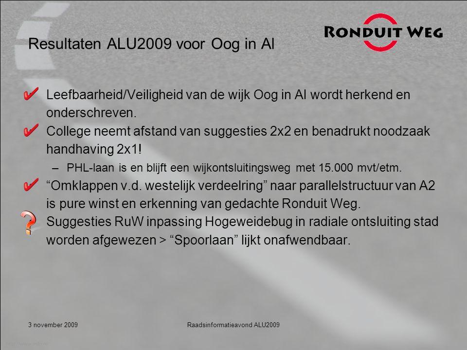 3 november 2009Raadsinformatieavond ALU2009 Resultaten ALU2009 voor Oog in Al Leefbaarheid/Veiligheid van de wijk Oog in Al wordt herkend en onderschreven.