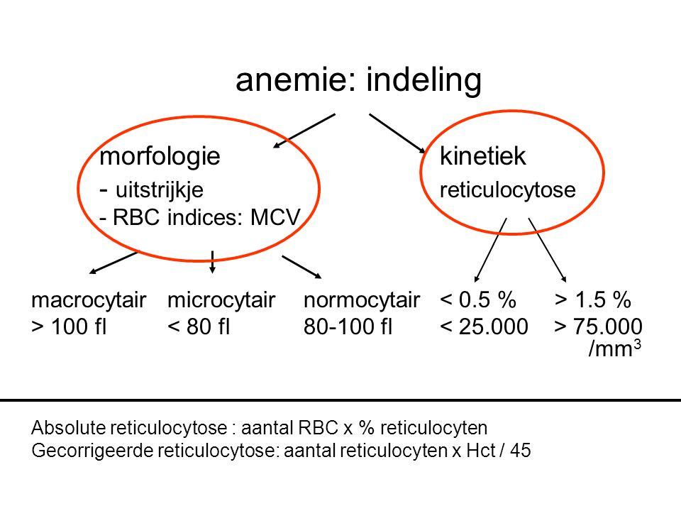 anemie: indeling morfologiekinetiek - uitstrijkjereticulocytose - RBC indices: MCV macrocytairmicrocytair normocytair 1.5 % > 100 fl 75.000 /mm 3 Absolute reticulocytose : aantal RBC x % reticulocyten Gecorrigeerde reticulocytose: aantal reticulocyten x Hct / 45