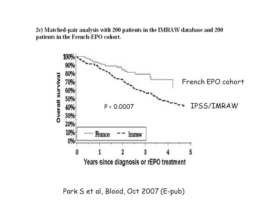 Park S et al, Blood, Oct 2007 (E-pub) IPSS/IMRAW French EPO cohort P < 0.0007