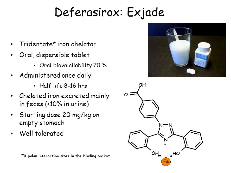 Deferasirox: Exjade Tridentate* iron chelator Oral, dispersible tablet Oral biovalailability 70 % Administered once daily Half life 8-16 hrs Chelated iron excreted mainly in feces (<10% in urine) Starting dose 20 mg/kg on empty stomach Well tolerated * 3 polar interaction sites in the binding pocket O OH HO OH NN N Fe * * *
