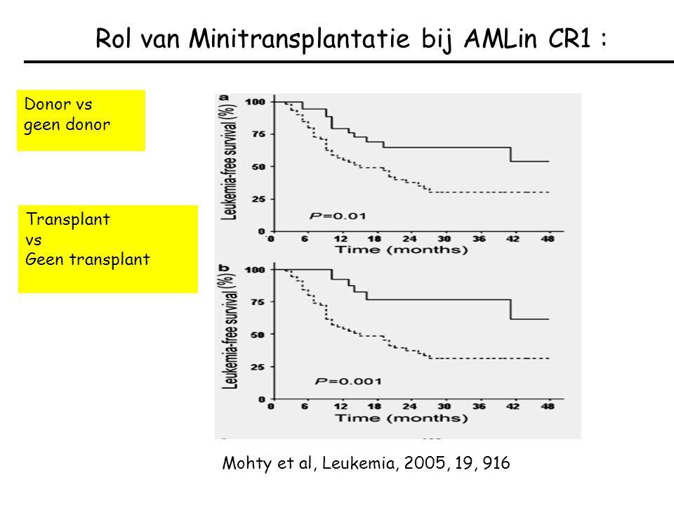 Rol van Minitransplantatie bij AMLin CR1 : Donor vs geen donor Transplant vs Geen transplant Mohty et al, Leukemia, 2005, 19, 916