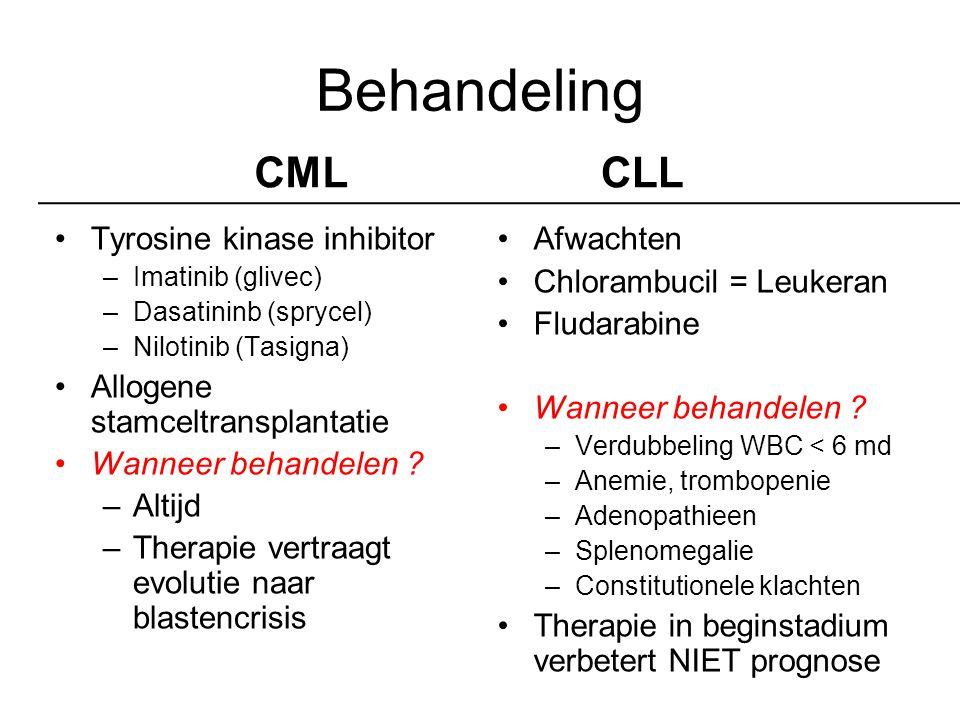 Behandeling CML Tyrosine kinase inhibitor –Imatinib (glivec) –Dasatininb (sprycel) –Nilotinib (Tasigna) Allogene stamceltransplantatie Wanneer behandelen .
