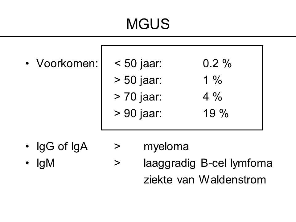 MGUS Voorkomen: < 50 jaar: 0.2 % > 50 jaar: 1 % > 70 jaar: 4 % > 90 jaar: 19 % IgG of IgA>myeloma IgM> laaggradig B-cel lymfoma ziekte van Waldenstrom