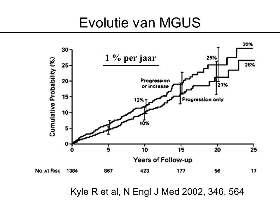 Evolutie van MGUS Kyle R et al, N Engl J Med 2002, 346, 564 1 % per jaar