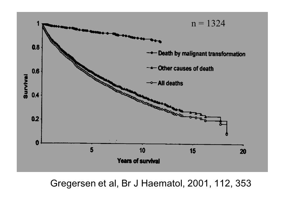 Gregersen et al, Br J Haematol, 2001, 112, 353 n = 1324