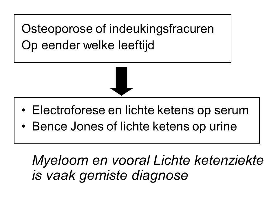 Osteoporose of indeukingsfracuren Op eender welke leeftijd Electroforese en lichte ketens op serum Bence Jones of lichte ketens op urine Myeloom en vooral Lichte ketenziekte is vaak gemiste diagnose