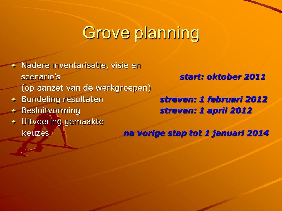 Grove planning Nadere inventarisatie, visie en scenario's start: oktober 2011 (op aanzet van de werkgroepen) Bundeling resultaten streven: 1 februari