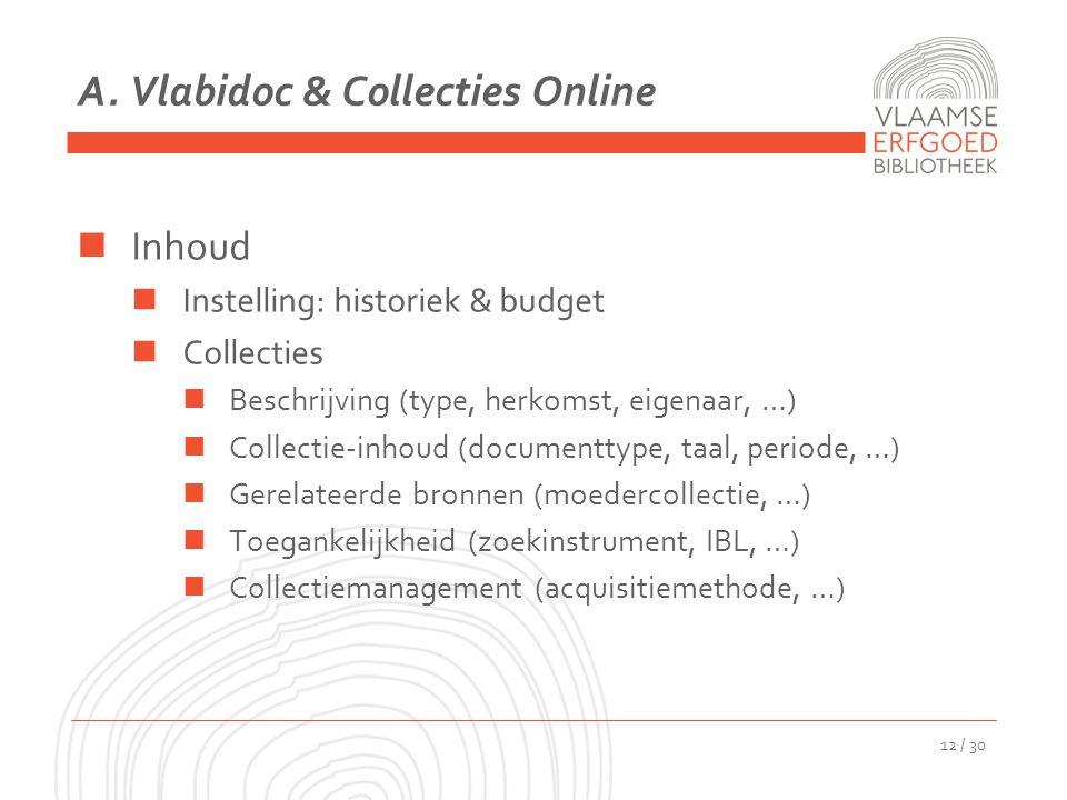 A. Vlabidoc & Collecties Online Inhoud Instelling: historiek & budget Collecties Beschrijving (type, herkomst, eigenaar, …) Collectie-inhoud (document