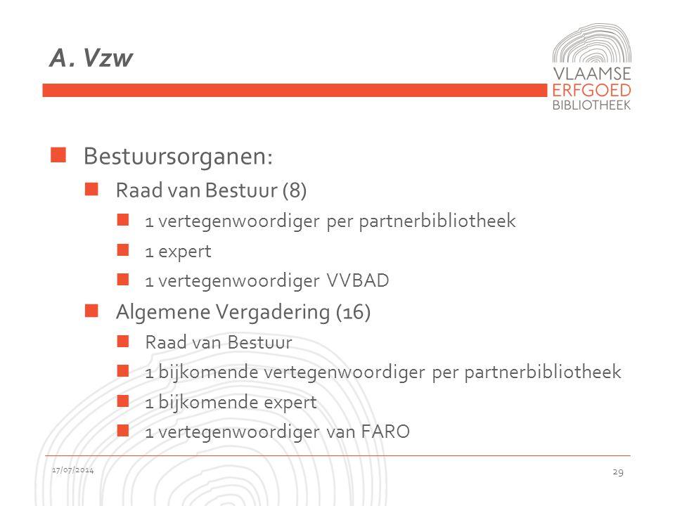 A. Vzw Bestuursorganen: Raad van Bestuur (8) 1 vertegenwoordiger per partnerbibliotheek 1 expert 1 vertegenwoordiger VVBAD Algemene Vergadering (16) R
