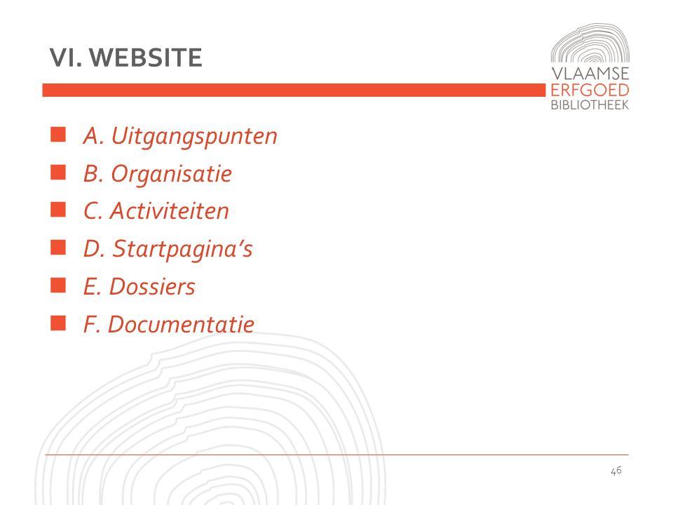 VI.WEBSITE A. Uitgangspunten B. Organisatie C. Activiteiten D.