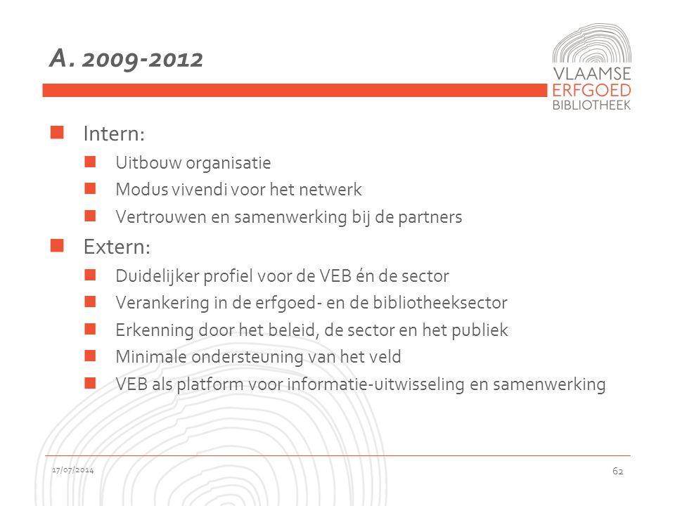 A. 2009-2012 Intern: Uitbouw organisatie Modus vivendi voor het netwerk Vertrouwen en samenwerking bij de partners Extern: Duidelijker profiel voor de