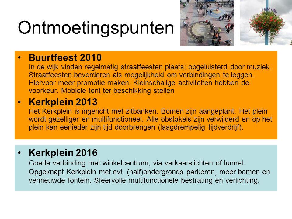 Nieuwbouw Nieuwbouw 2013 Locatie Komeet en sportzaal Raadshuisstraat bebouwen, max.