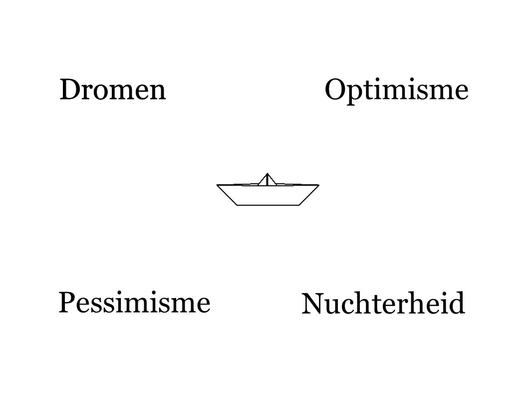 Dromen Pessimisme Dromen Nuchterheid Optimisme