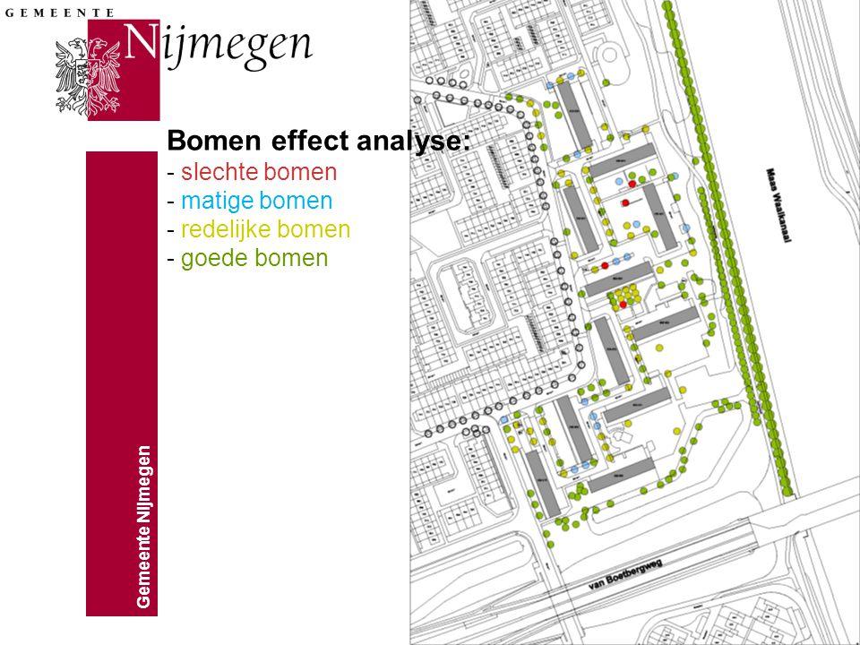 Gemeente Nijmegen Bomen effect analyse: - slechte bomen - matige bomen - redelijke bomen - goede bomen