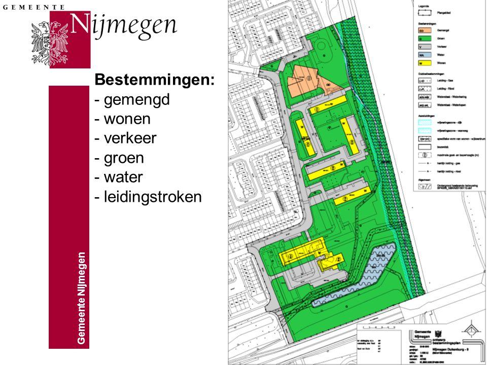 Gemeente Nijmegen Bestemmingen: - gemengd - wonen - verkeer - groen - water - leidingstroken